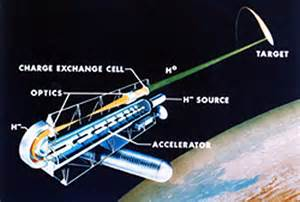 Proton Beam Weapon Conventional Weapons Space War Atomic Rockets