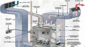 Home Design Hvac Gemb by Hvac Service Lansing 517 258 1545 Air Conditioning