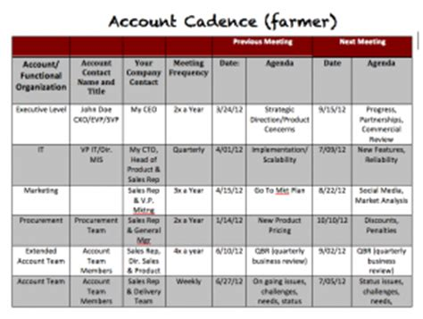 Account Planning Isn T Enough You Need An Account Cadence A Sales Guy Sales Account Planning Template