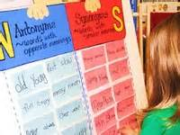 Quilt Synonym by 1000 Images About Antonyms Synonyms On