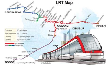 keuntungan layout peta prospek properti di jalur kereta cepat jakarta bandung