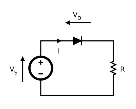 diode wiki file diode modelling image2 svg wikimedia commons