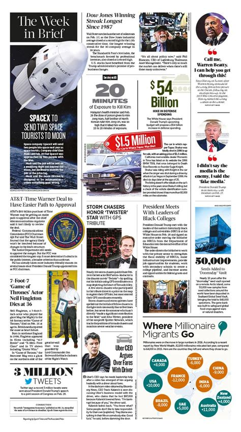 design brief magazine 1291 best magazine layout images on pinterest editorial