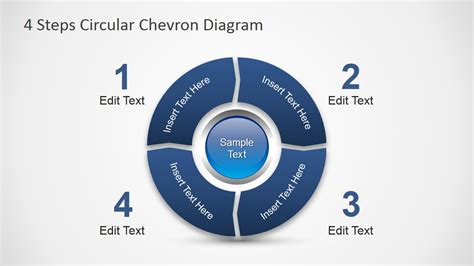 4 steps circular chevron powerpoint diagram slidemodel