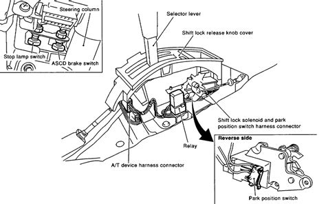 applied petroleum reservoir engineering solution manual 2012 honda odyssey seat position control service manual shift lock solenoid replacement 2013 nissan altima autos post shift lock