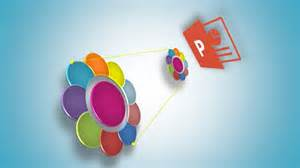 animation in powerpoint 2013 animated video presentation