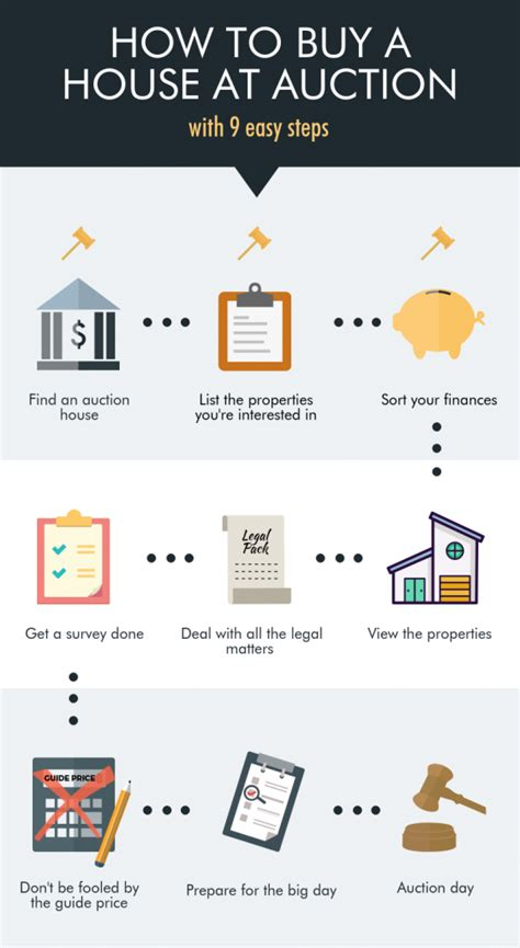 how to buy an auction house how to buy a house at auction with 9 easy steps