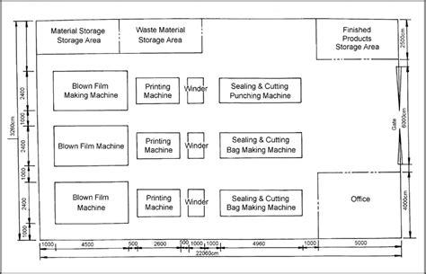 plant layout proposal manufacturing factory layout www pixshark com images