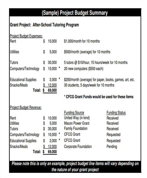 9 Program Budget Templates Free Premium Templates School Program Template