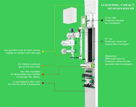 Home Design Experts coffret resi9 schneider electric schneider electric
