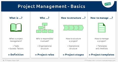 Project Management It Process Wiki Project Management Process Template