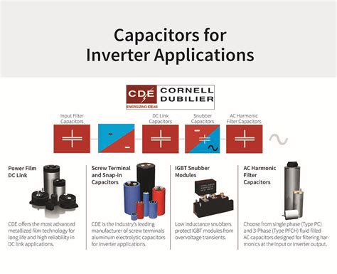 capacitors applications capacitors applications 28 images what is a capacitor types of capacitors and their