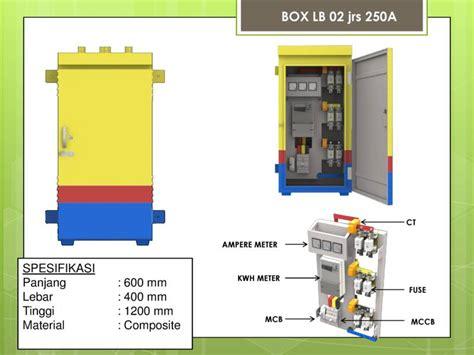 Box Panel Kosongan box panel listrik fiberglass outdoor harga jual pabrikan