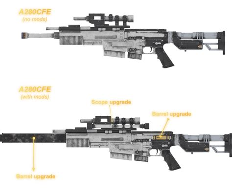 Modification Weapons by Weapons Modification In Wars Battlefront Ii