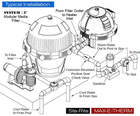 wiring of flotec well diagram sta rite wiring