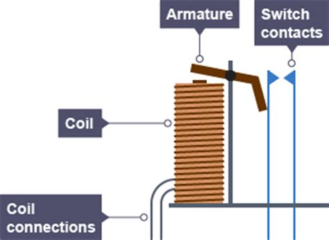 types of capacitors bitesize bitesize gcse physics resistors ls and diodes revision 6