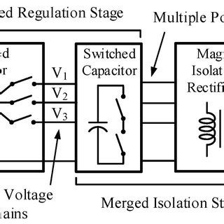 high voltage high power density dc dc converter for capacitor charging applications pdf a high power density wide input voltage range