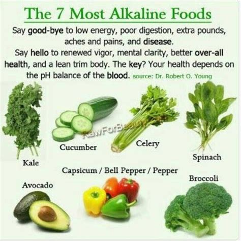 Foods Detox And Alkalize by Alkaline Foods Yum