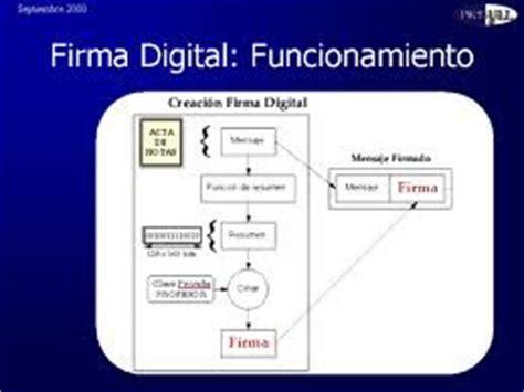 ejemplos de firmas digitales newhairstylesformen2014com elektronik firma digital
