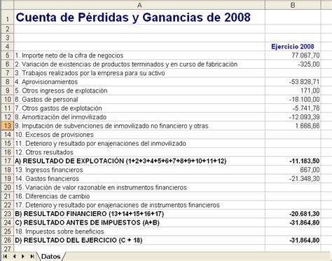 fechas la devolucion de ganancias supuestos pr 225 cticos con el programa de contabilidad