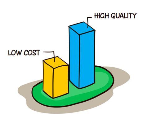 low cost vaccinations low cost vaccinations dallas wordscat