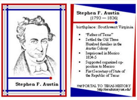 history trading cards template resources 4 educators