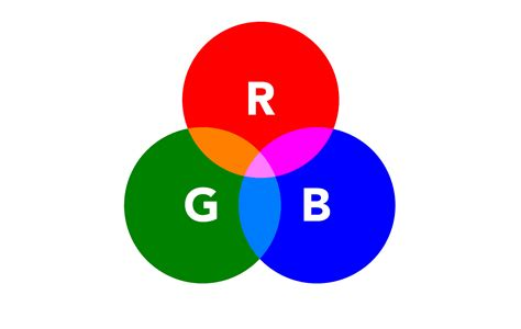 rgb to color the new code using rgb color in css