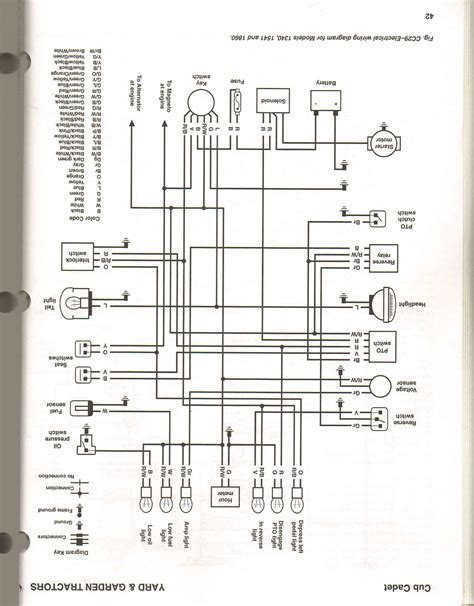 electric pto clutch wiring diagram html electric get