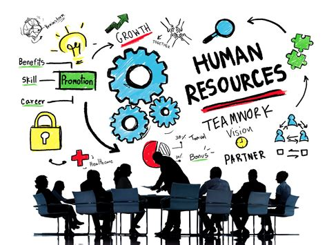 Hr The technology makes hr relevant to employees business insider