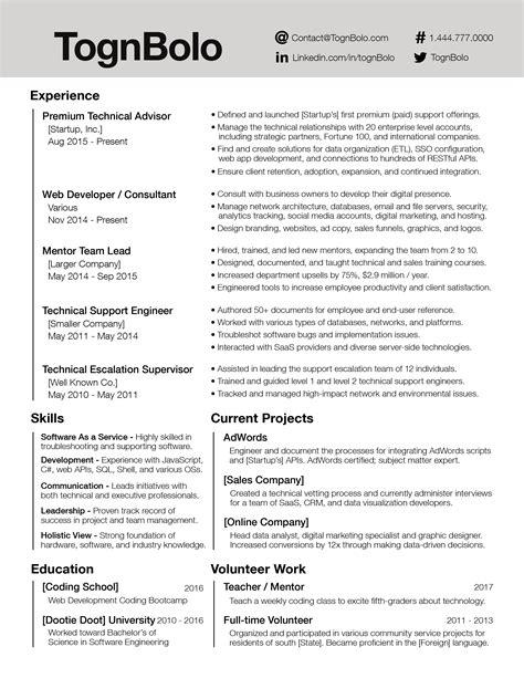 R Resumes Reddit by Explore Reddit R Resumes