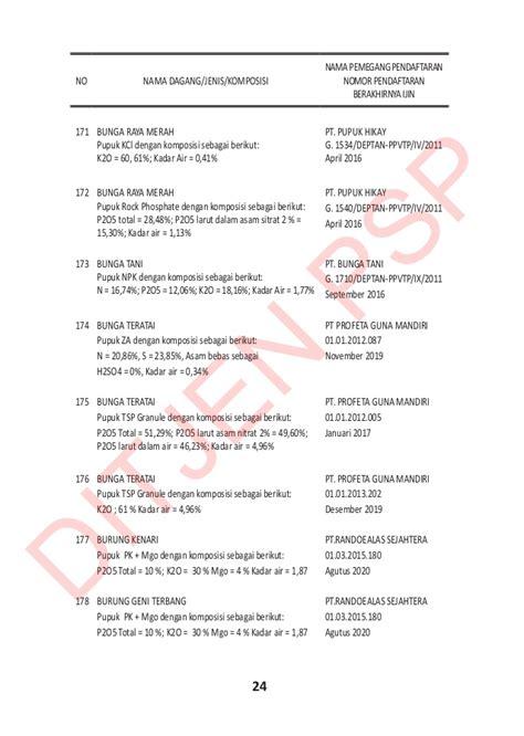 Pupuk Kcl Bunga Raya buku pupuk terdaftar 2016