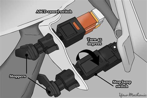 How to Replace Your Brake Light Switch   YourMechanic Advice