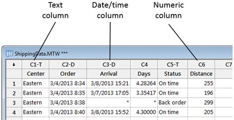 format date field in excel 3 tips for importing excel data into minitab minitab