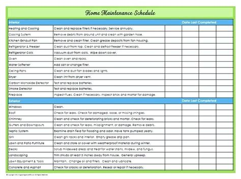 Landscape Maintenance Checklist Template Flyingangels Club Landscaping Schedule Template