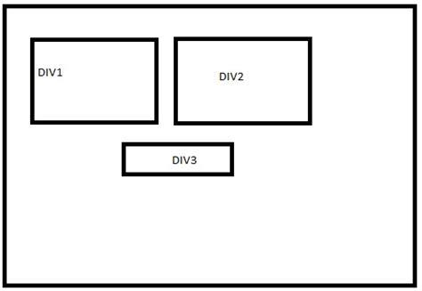 center a div horizontally css align div horizontally mouvement uniforme de la voiture