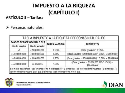 calculo de impuesto a la riqueza 2016 colombia ponencia segundo debate proyecto de ley 134 14 c 225 mara y