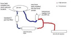 zx600e wiring diagram 28 images wiring diagram