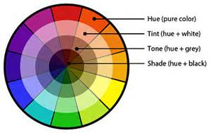 color hues choosing colors interior painting color wheel ct