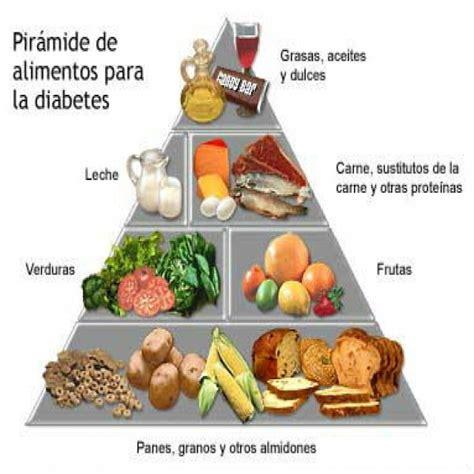 alimentazione x diabetici tipo 2 diabete mellito 2 e dieta indicazioni alimenti utili e