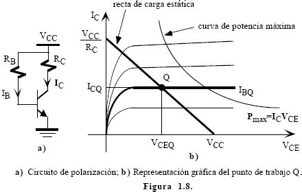 transistor bipolar reta de carga punto de trabajo q y recta de carga est 225 tica de un transistor electr 243 nica unicrom