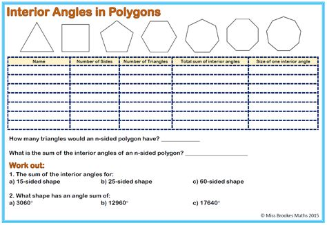 Angles In Polygons Worksheet by Mathworksheets4kids Sum Of Interior Angles Answers