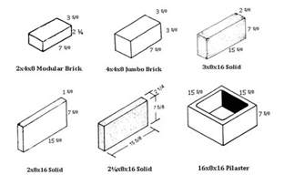 concrete block sizes quality manufactured concrete block and materials for all