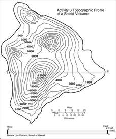 contour lines topographic map worksheets click here for