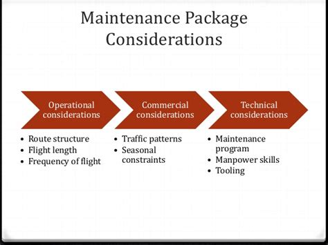 Manpower Background Check Aircraft Maintenance Program