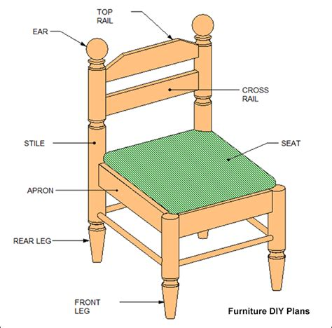 plans do it yourself furniture do it yourself plans do it yourself plans software