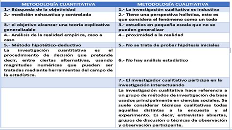 preguntas de investigacion educativa herramientas b 225 sicas para la investigaci 243 n educativa