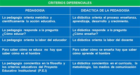 preguntas de cultura general argentina faciles desde la inclusi 243 n educativa para educaci 243 n inclusiva