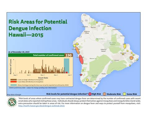 this new map shows your risk of catching lyme disease dengue case count holds at 202 big island now