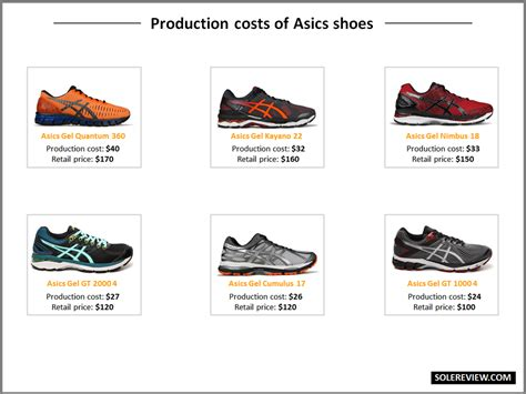 how to make athletic shoes what does it cost to make a running shoe solereview