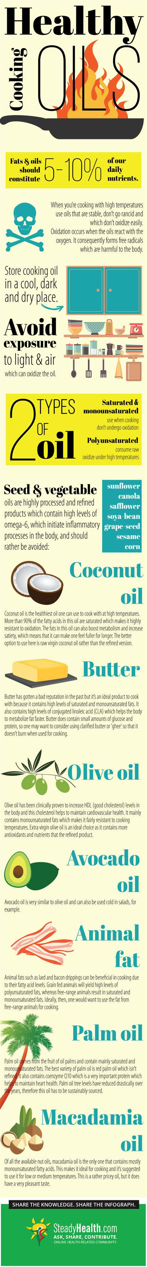 healthy fats to cook with most healthy oils to cook with day program